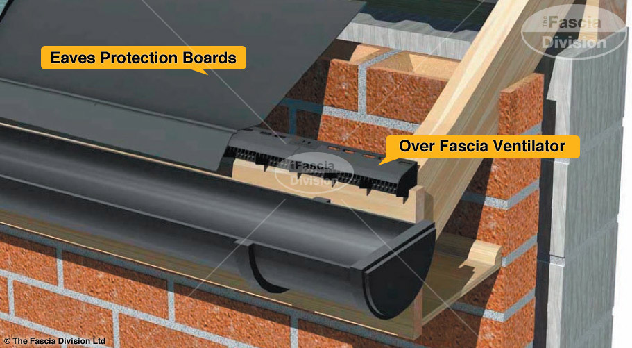 The Fascia Division Over Fascia Ventilator Eaves